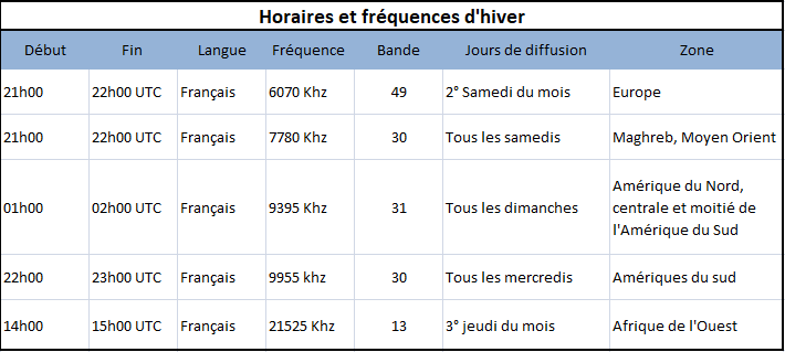 horaires hiver Radio For Peace International